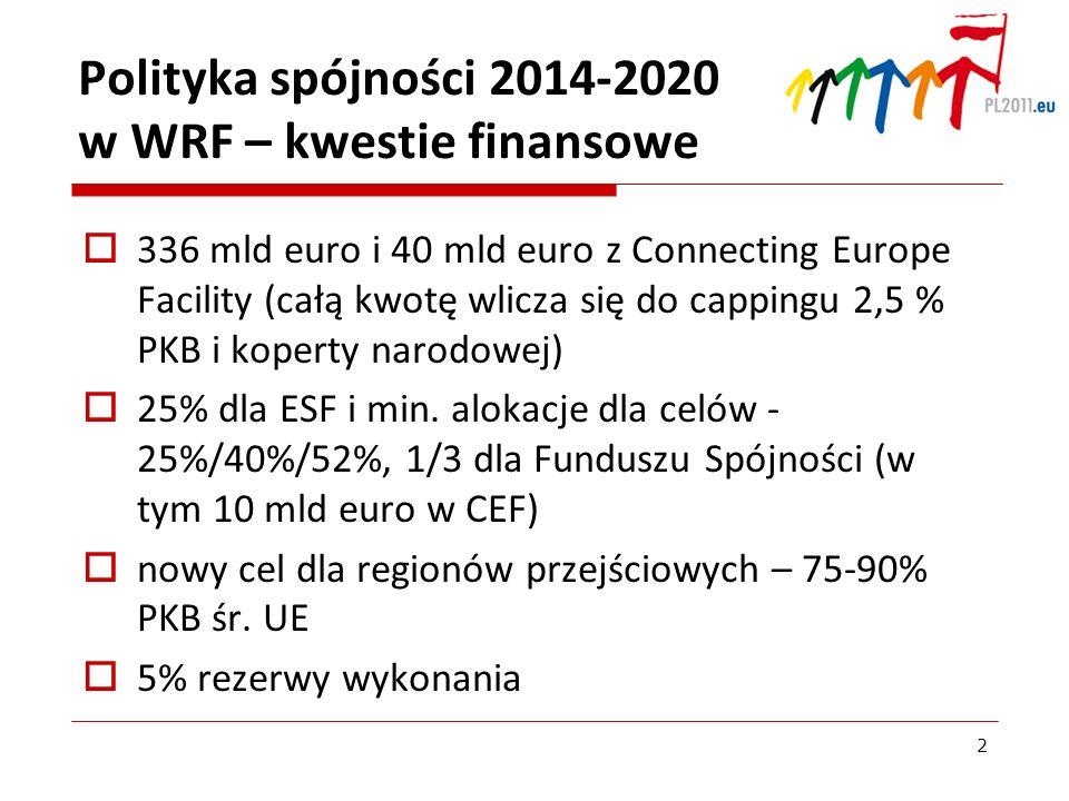 Polityka spójności 2014-2020 w WRF – kwestie finansowe