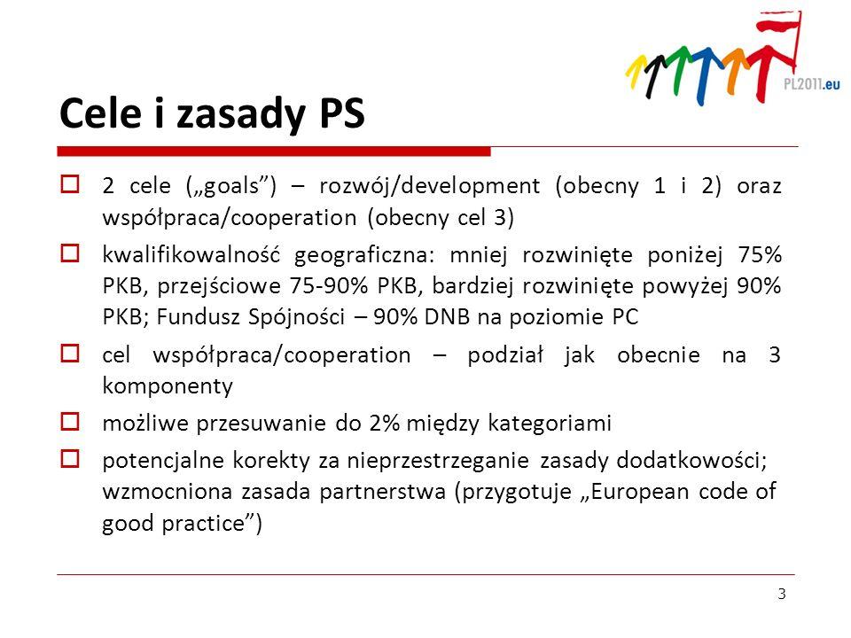 """Cele i zasady PS 2 cele (""""goals ) – rozwój/development (obecny 1 i 2) oraz współpraca/cooperation (obecny cel 3)"""