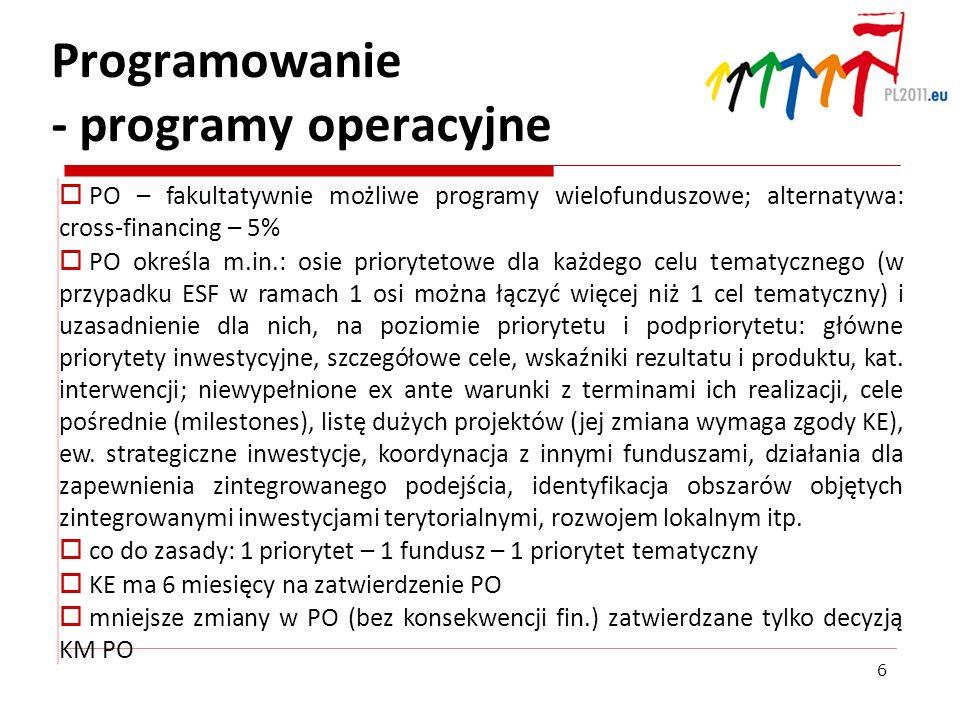Programowanie - programy operacyjne