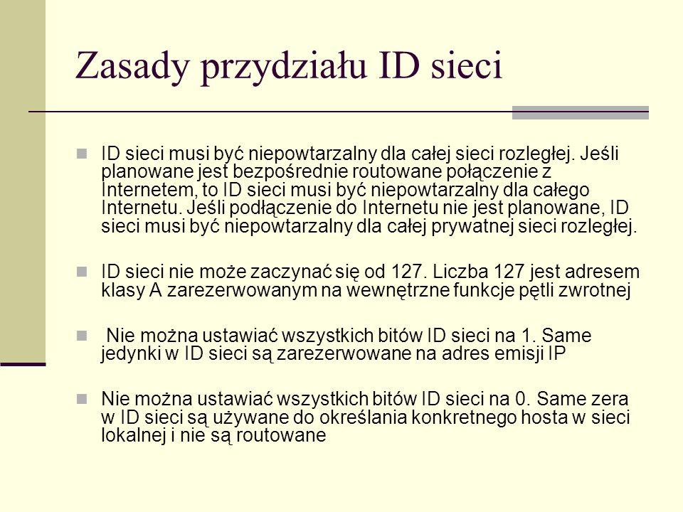 Zasady przydziału ID sieci