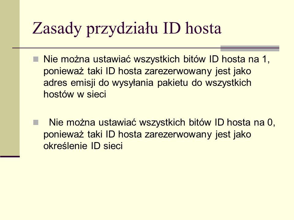 Zasady przydziału ID hosta