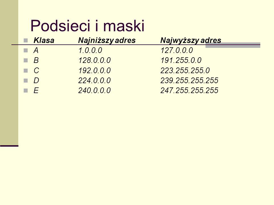 Podsieci i maski Klasa Najniższy adres Najwyższy adres