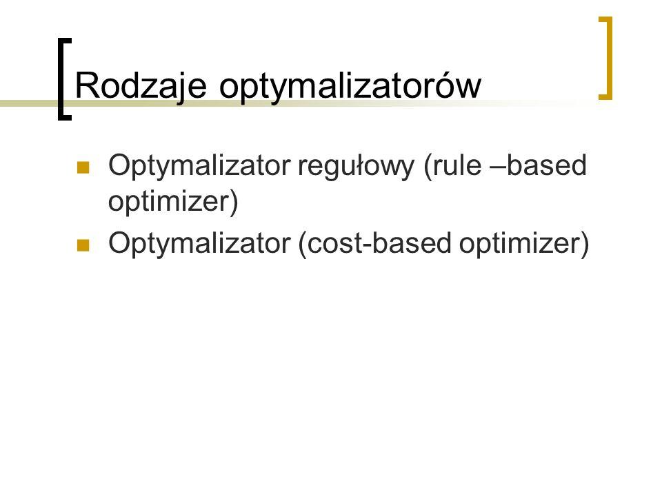 Rodzaje optymalizatorów