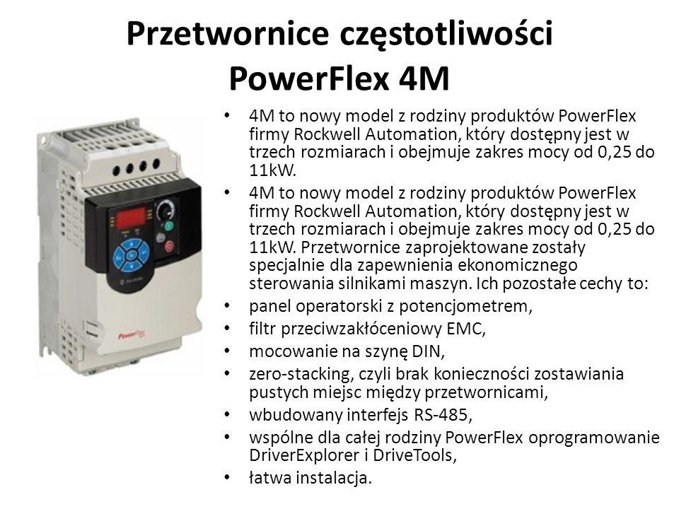 Przetwornice częstotliwości PowerFlex 4M