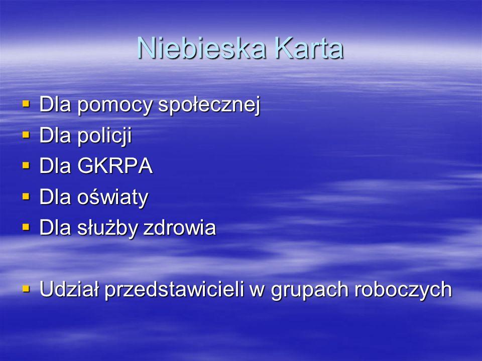 Niebieska Karta Dla pomocy społecznej Dla policji Dla GKRPA