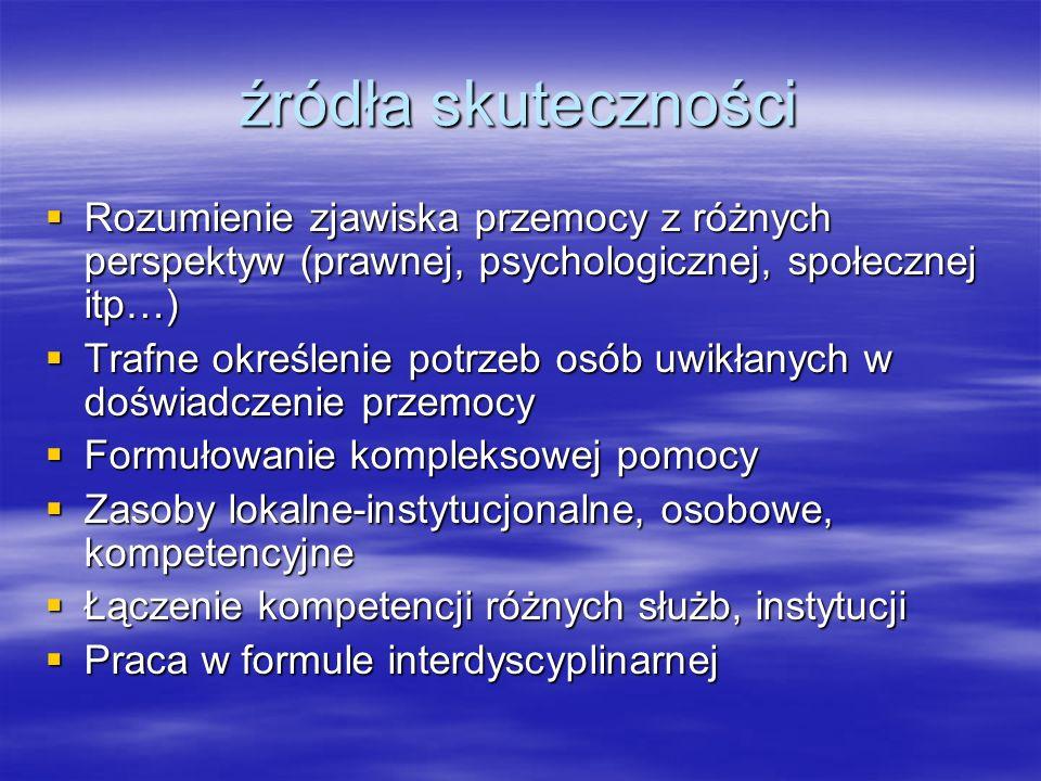 źródła skuteczności Rozumienie zjawiska przemocy z różnych perspektyw (prawnej, psychologicznej, społecznej itp…)