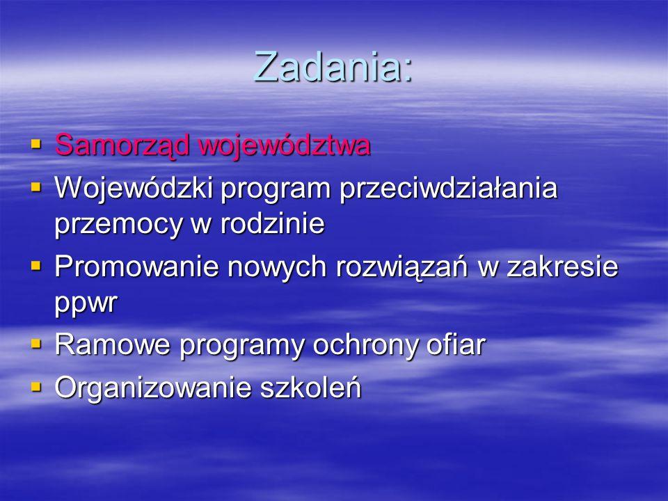Zadania: Samorząd województwa
