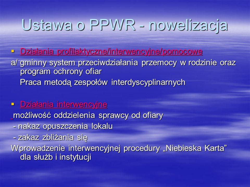 Ustawa o PPWR - nowelizacja
