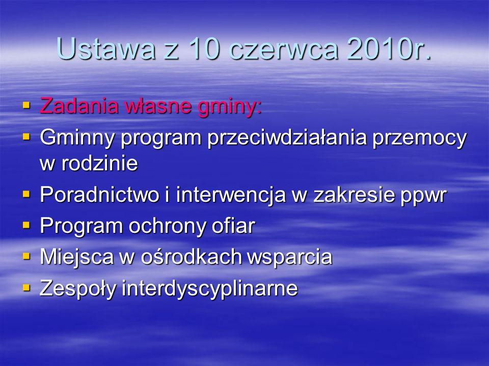 Ustawa z 10 czerwca 2010r. Zadania własne gminy: