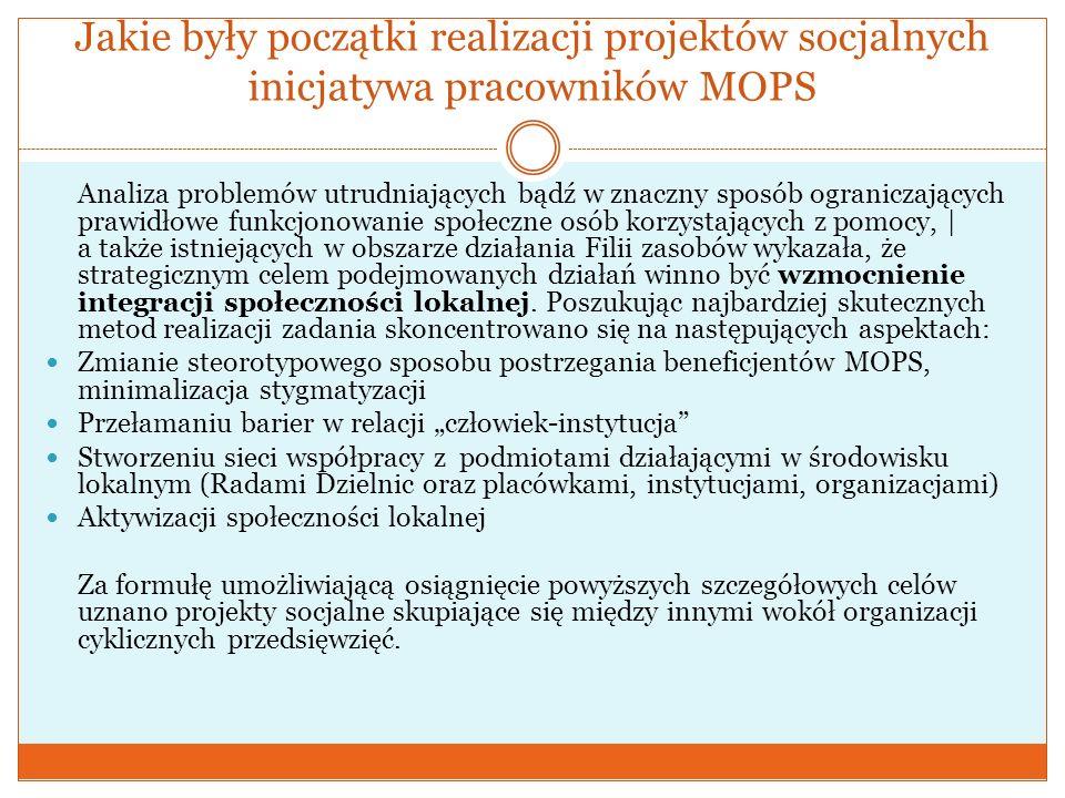 Jakie były początki realizacji projektów socjalnych inicjatywa pracowników MOPS