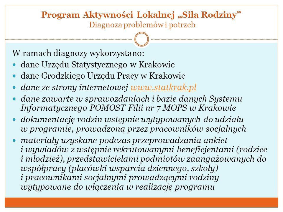 """Program Aktywności Lokalnej """"Siła Rodziny Diagnoza problemów i potrzeb"""