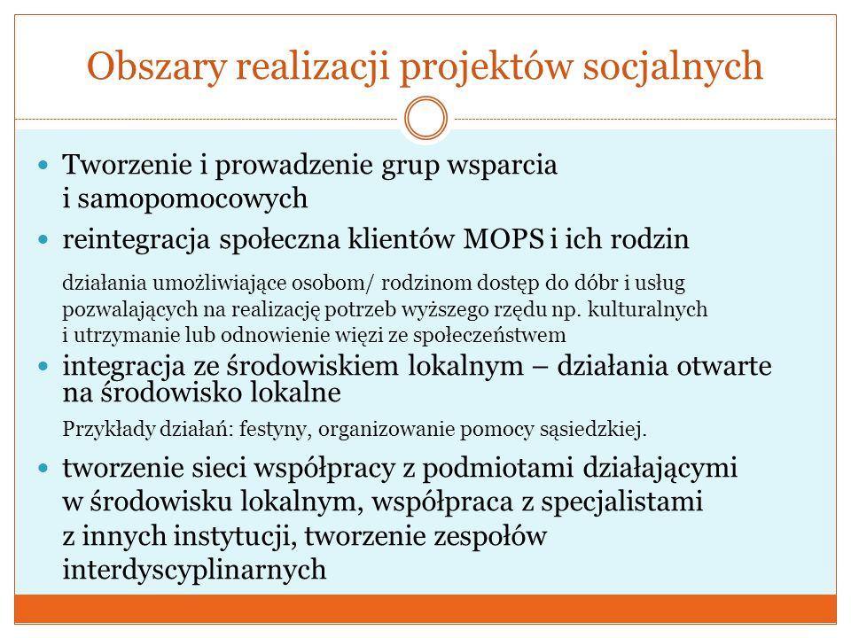 Obszary realizacji projektów socjalnych