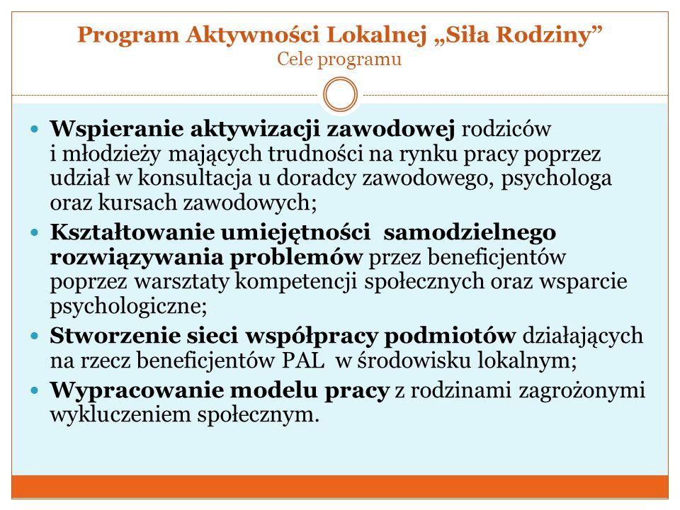 """Program Aktywności Lokalnej """"Siła Rodziny Cele programu"""