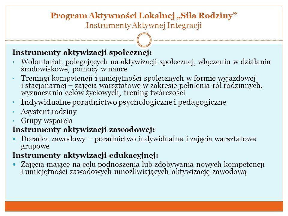 Indywidualne poradnictwo psychologiczne i pedagogiczne