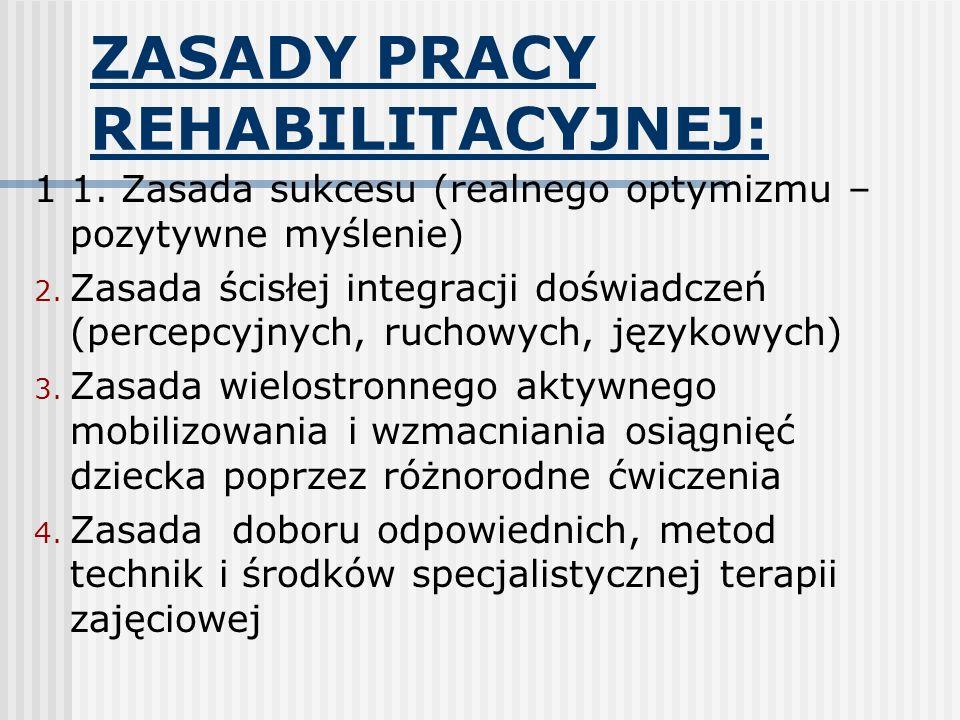 ZASADY PRACY REHABILITACYJNEJ: