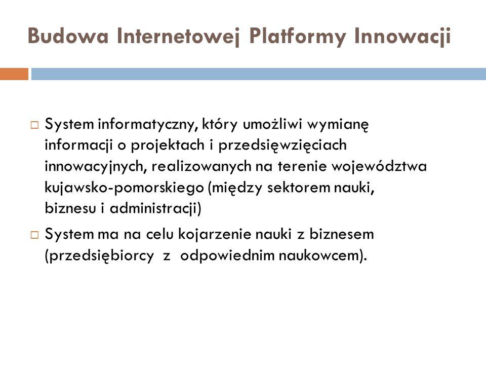 Budowa Internetowej Platformy Innowacji