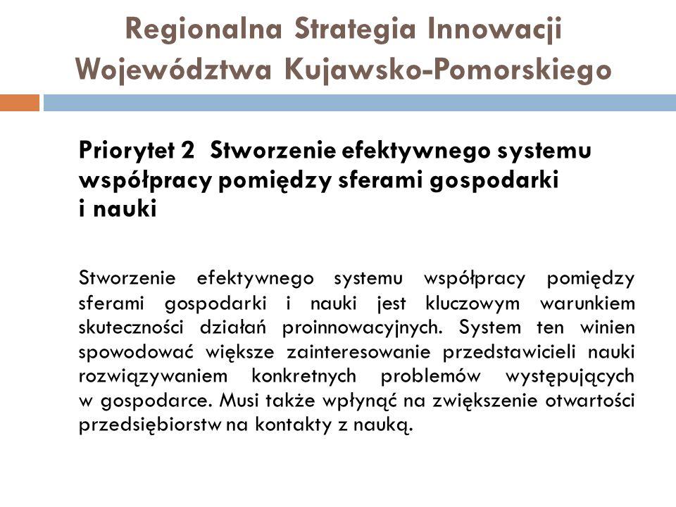 Regionalna Strategia Innowacji Województwa Kujawsko-Pomorskiego