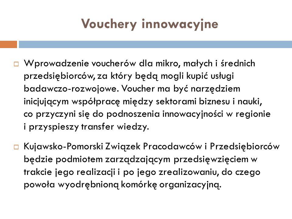 Vouchery innowacyjne