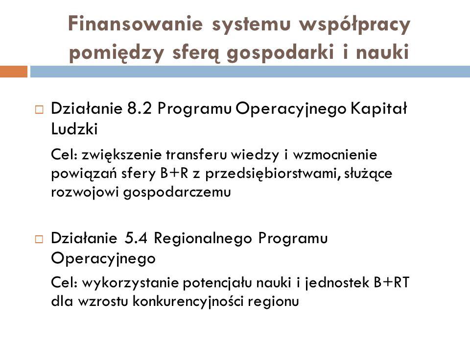 Finansowanie systemu współpracy pomiędzy sferą gospodarki i nauki