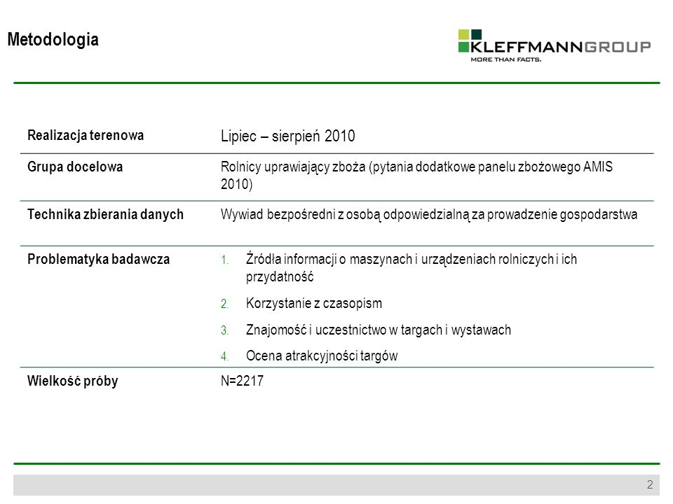Metodologia Lipiec – sierpień 2010 Realizacja terenowa Grupa docelowa