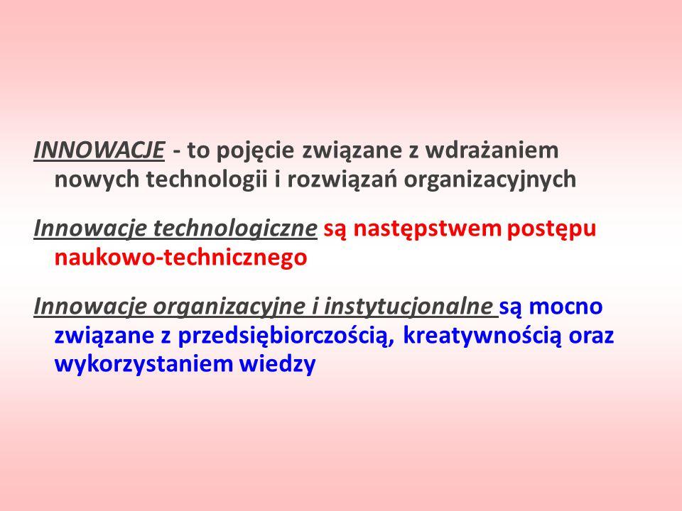 Innowacje technologiczne są następstwem postępu naukowo-technicznego