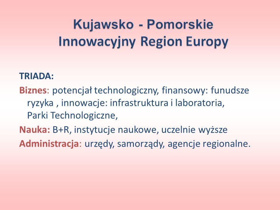 Kujawsko - Pomorskie Innowacyjny Region Europy