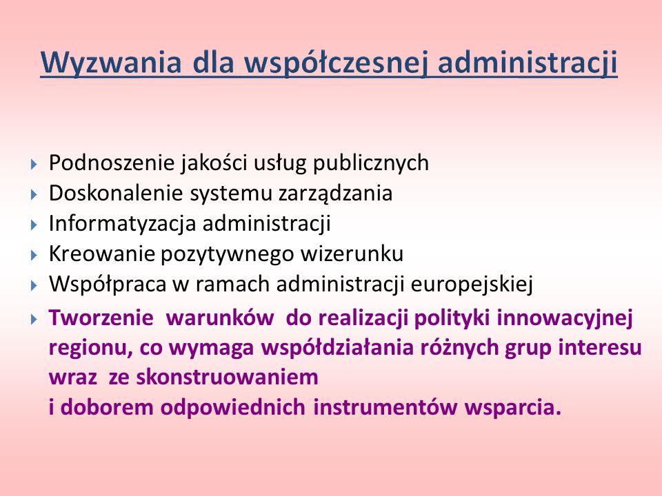Wyzwania dla współczesnej administracji