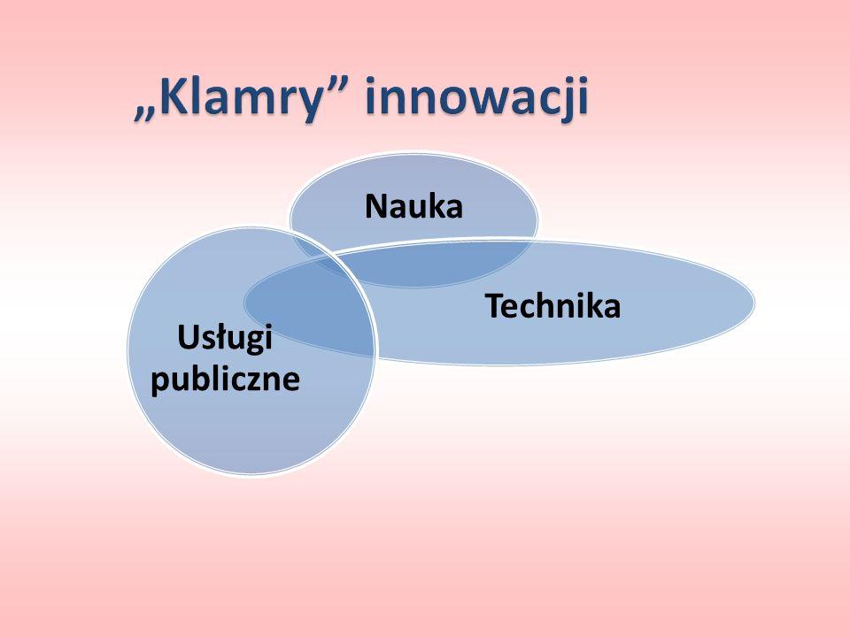 """""""Klamry innowacjiNauka. Technika. Usługi publiczne."""