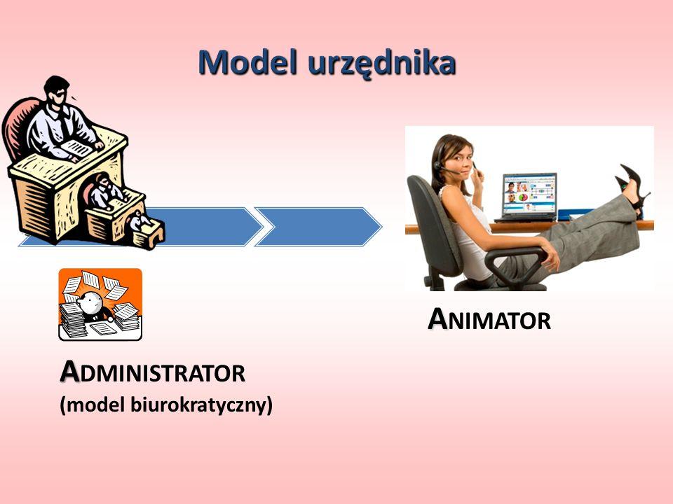 Model urzędnika ANIMATOR ADMINISTRATOR (model biurokratyczny)