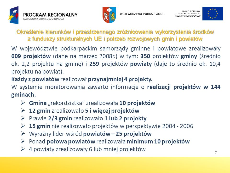 Każdy z powiatów realizował przynajmniej 4 projekty.