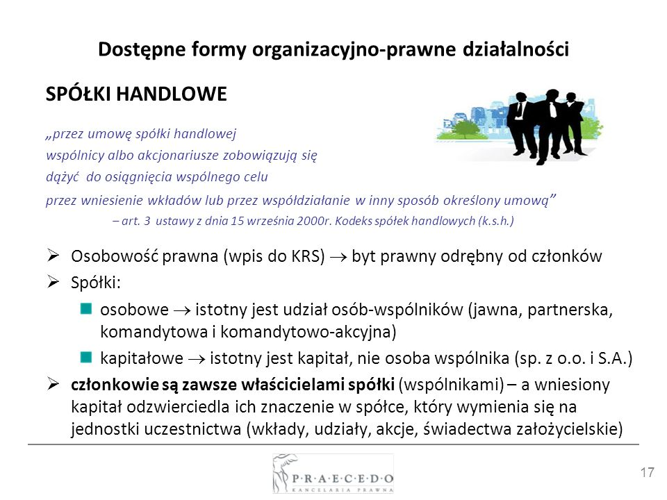 Dostępne formy organizacyjno-prawne działalności
