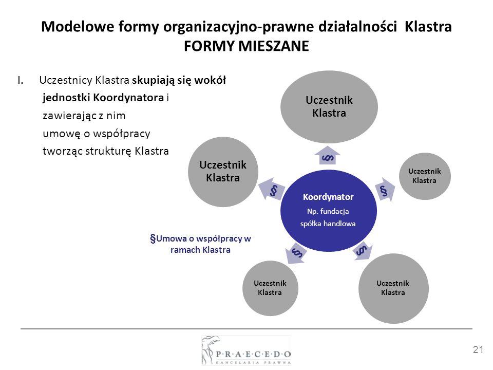 §Umowa o współpracy w ramach Klastra