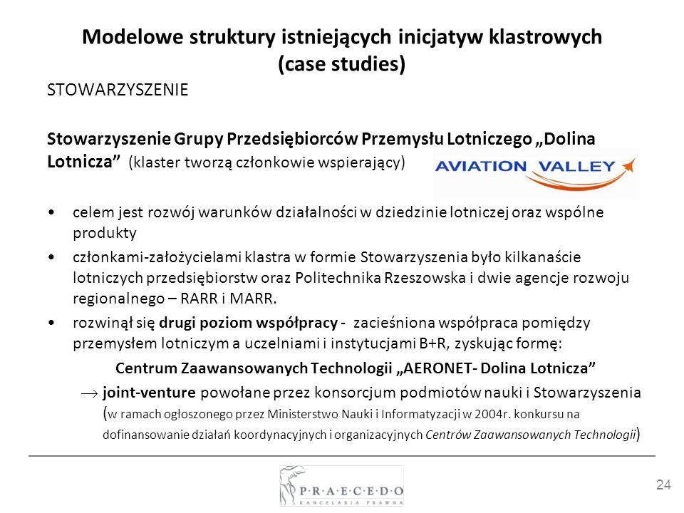 Modelowe struktury istniejących inicjatyw klastrowych (case studies)