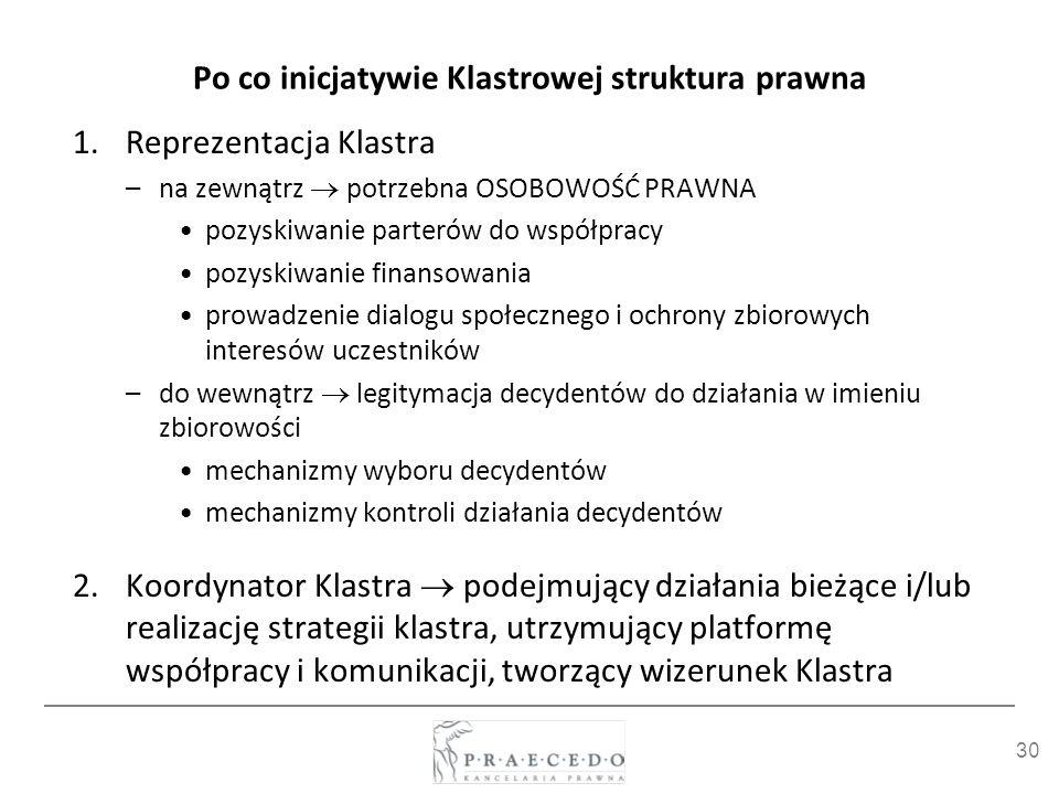 Po co inicjatywie Klastrowej struktura prawna