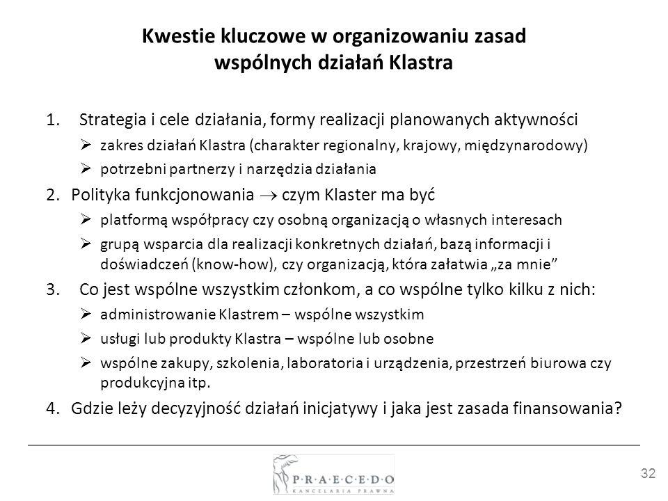 Kwestie kluczowe w organizowaniu zasad wspólnych działań Klastra
