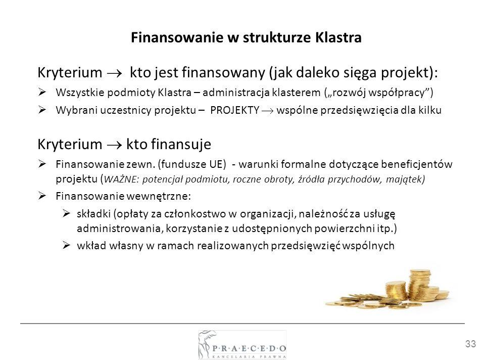 Finansowanie w strukturze Klastra