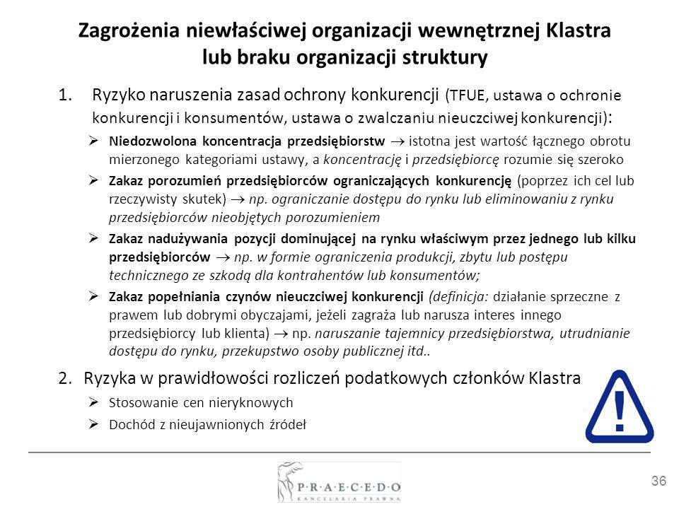 Zagrożenia niewłaściwej organizacji wewnętrznej Klastra lub braku organizacji struktury
