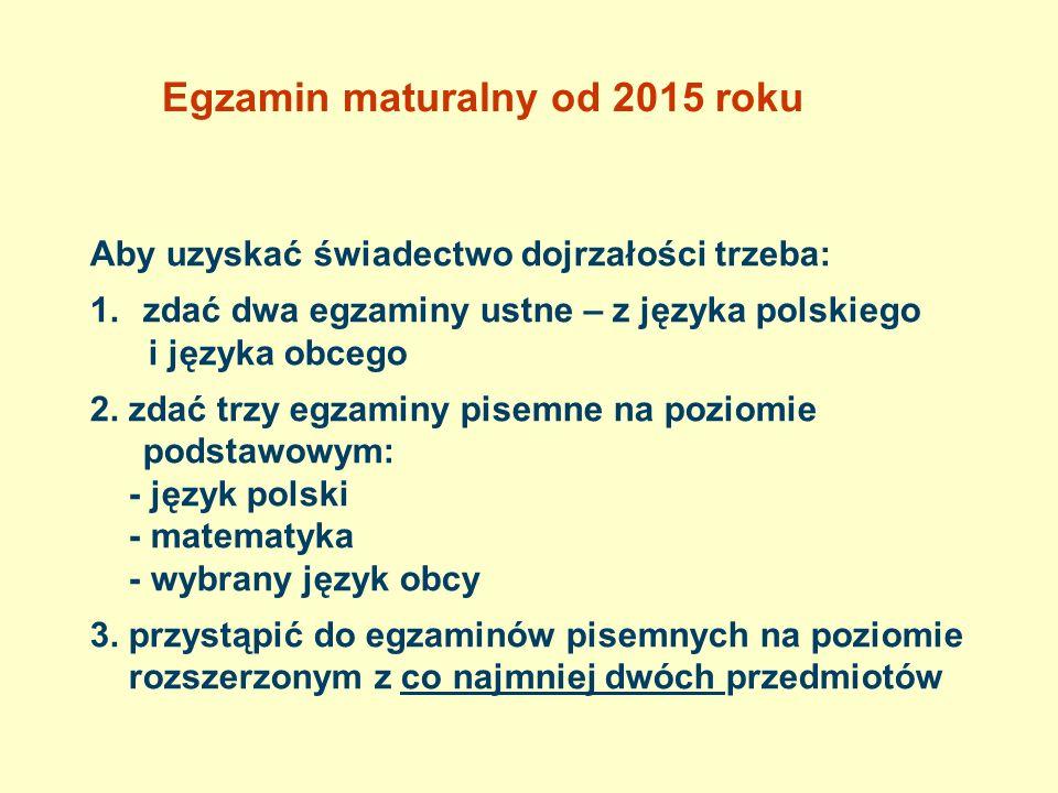 Egzamin maturalny od 2015 roku REFORMA PROGRAMOWA KSZTAŁCENIA OGÓLNEGO