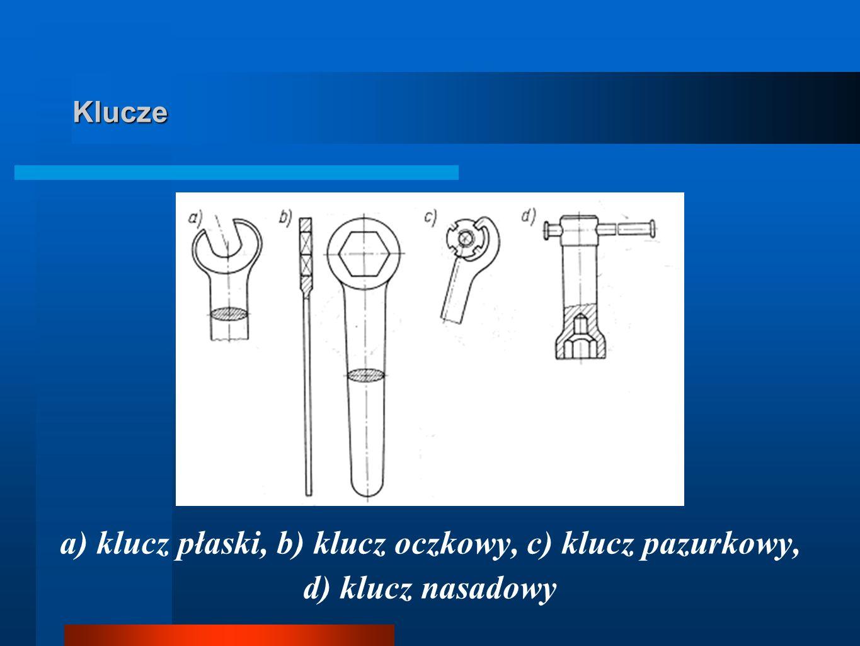 a) klucz płaski, b) klucz oczkowy, c) klucz pazurkowy,