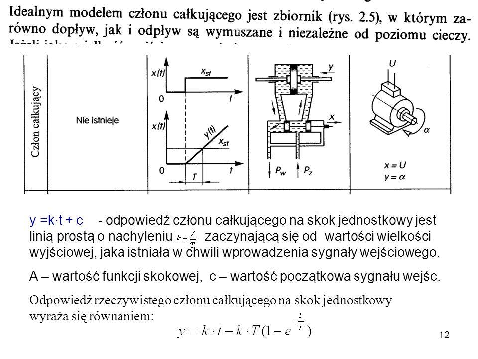 y =k·t + c - odpowiedź członu całkującego na skok jednostkowy jest linią prostą o nachyleniu zaczynającą się od wartości wielkości wyjściowej, jaka istniała w chwili wprowadzenia sygnały wejściowego.