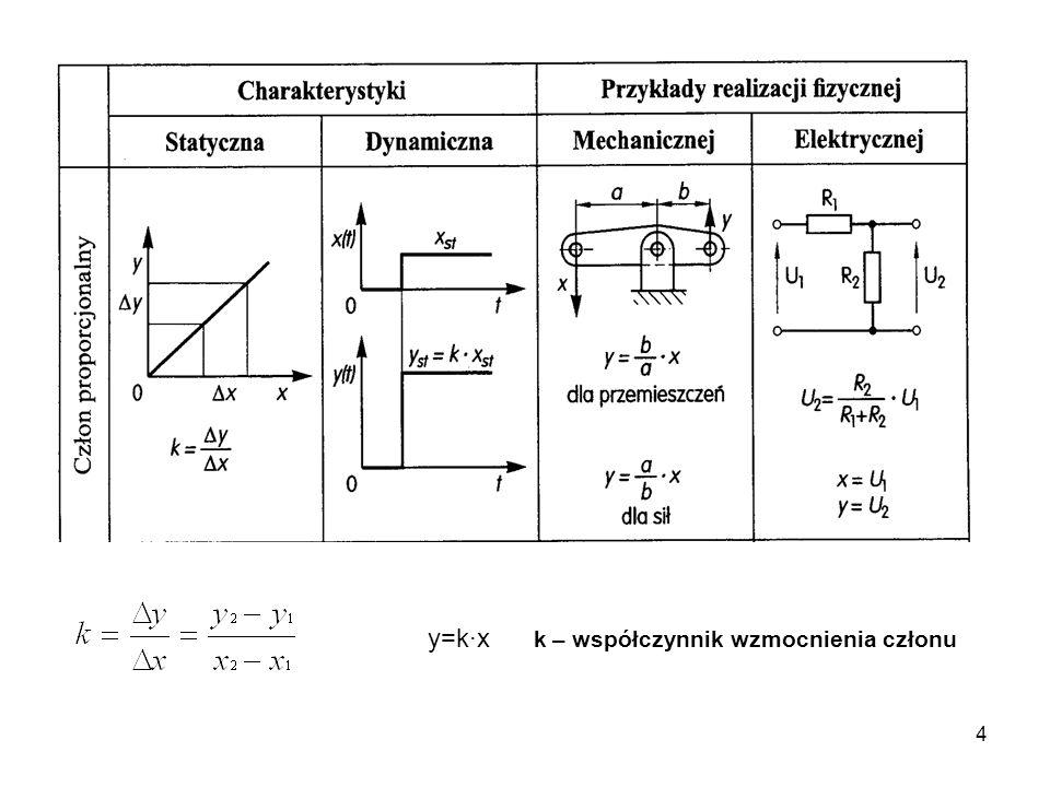 y=k·x k – współczynnik wzmocnienia członu