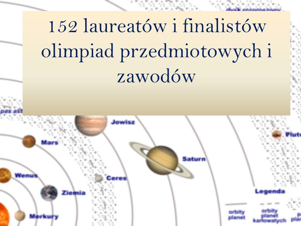 152 laureatów i finalistów olimpiad przedmiotowych i zawodów
