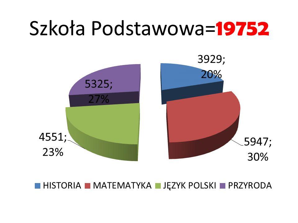 Szkoła Podstawowa=19752