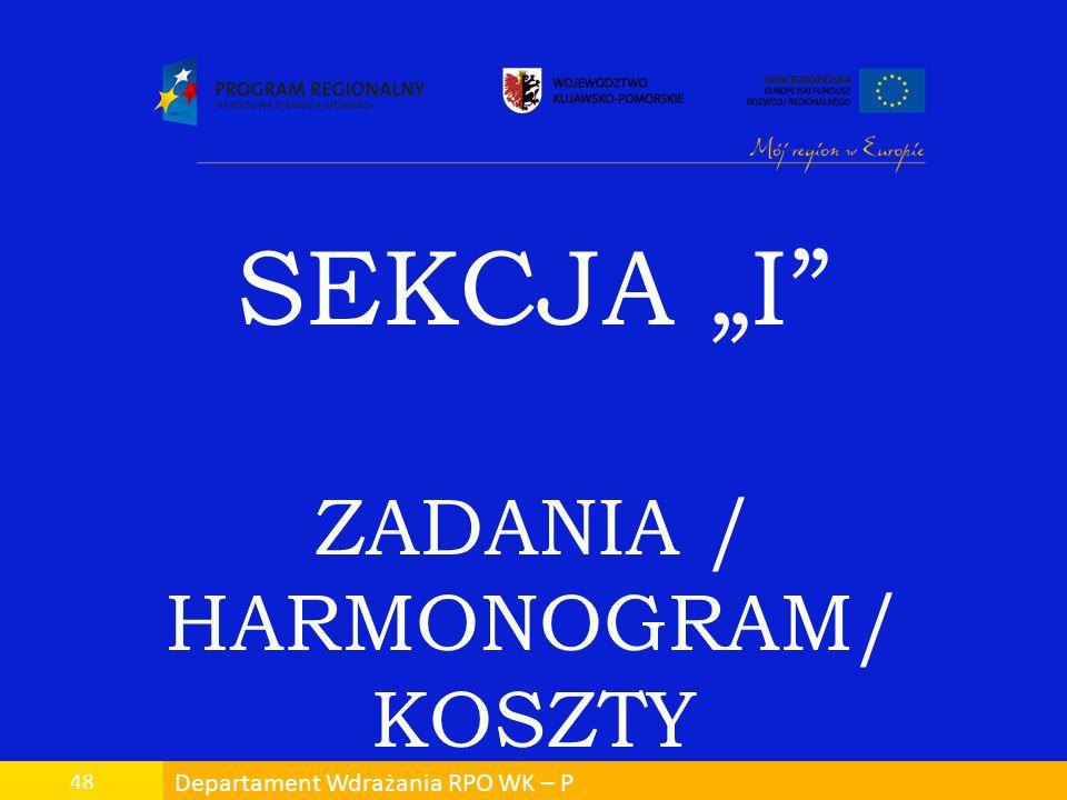 ZADANIA / HARMONOGRAM/ KOSZTY
