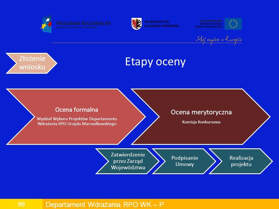 Zatwierdzenie przez Zarząd Województwa