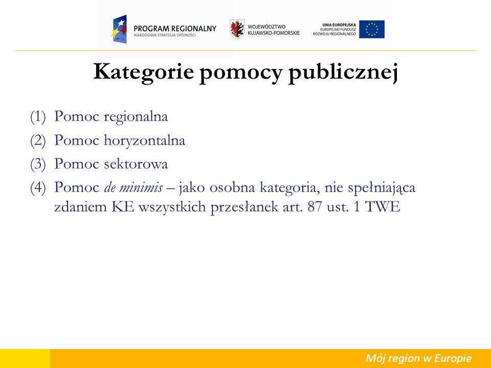Kategorie pomocy publicznej
