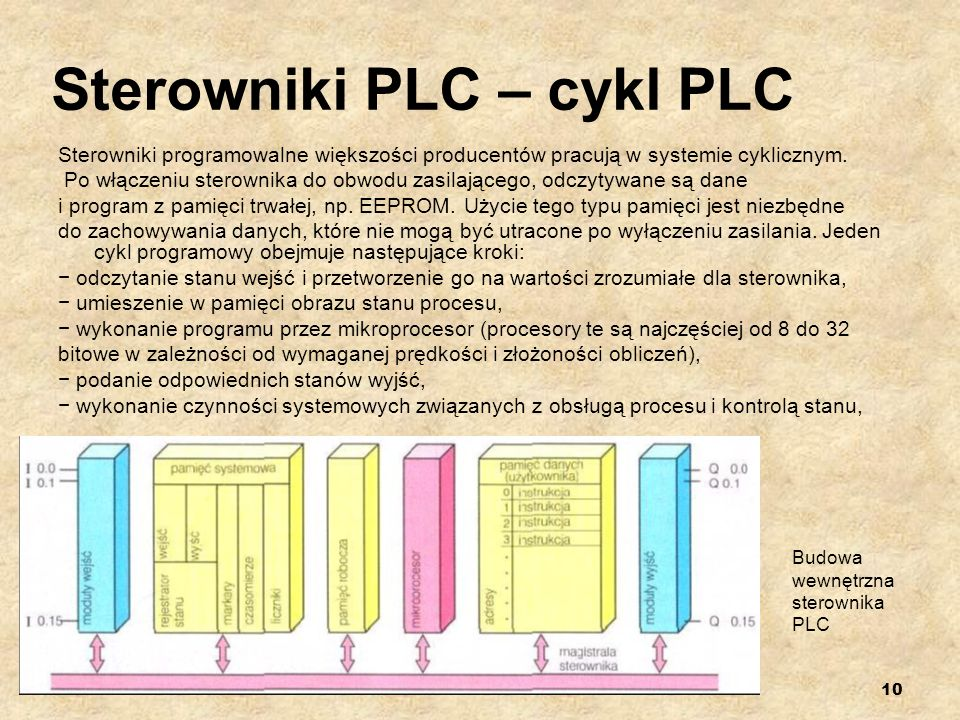 Sterowniki PLC – cykl PLC