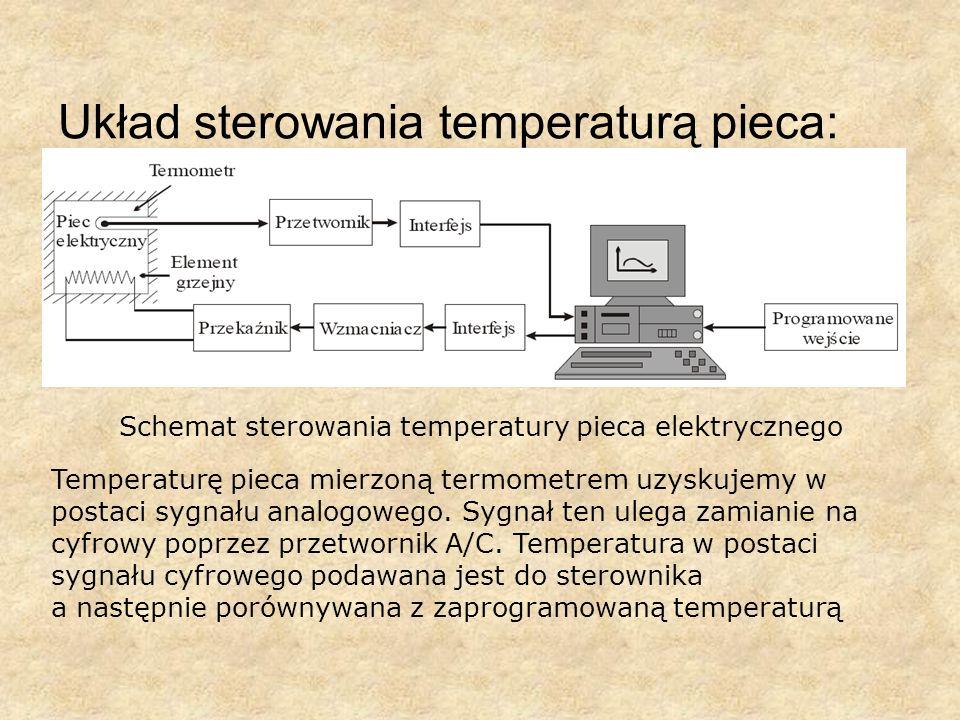 Układ sterowania temperaturą pieca: