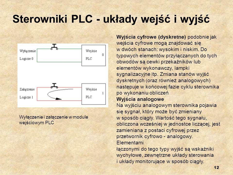 Sterowniki PLC - układy wejść i wyjść