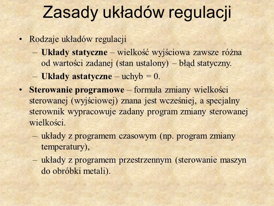 Zasady układów regulacji